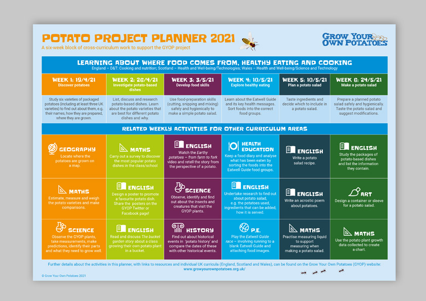 Potato project planner - six-week block of work